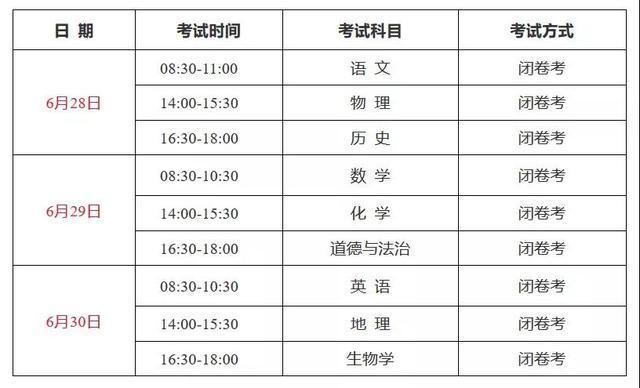 云南2020年中考�r�g:6月28日至-7月2日