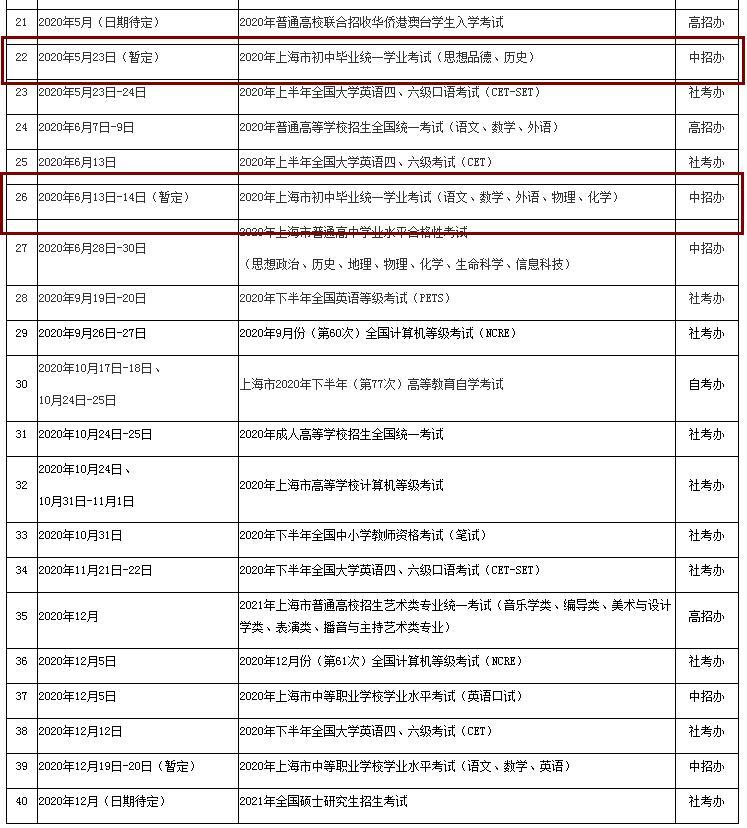2020年上海中考考试时间安排
