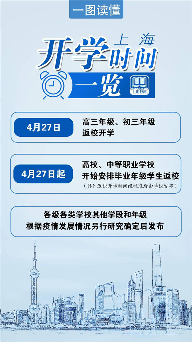 上海2020年中考时间:6月27日-28日