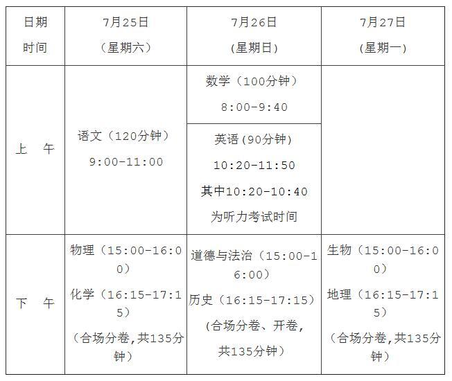 2020年海南省初中学业水平考试和高中阶段学校招生工作实施细则