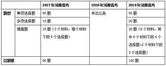 2019年河南公务员考试公安专业科目解读