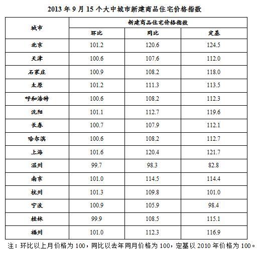 2019青海事业单位考试《职测》模拟试题及答案(2)