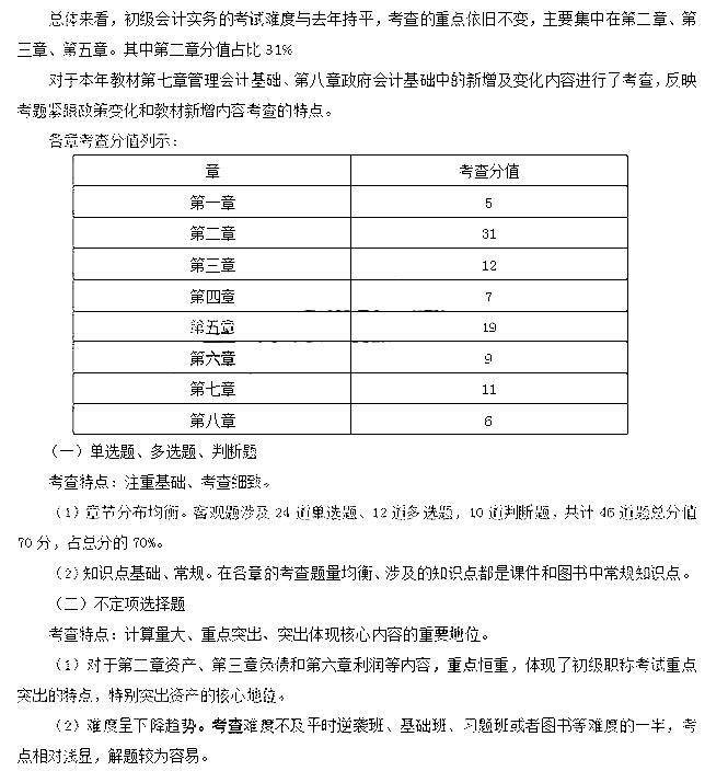 2019年5月11日初级会计师会计实务真题考情分析