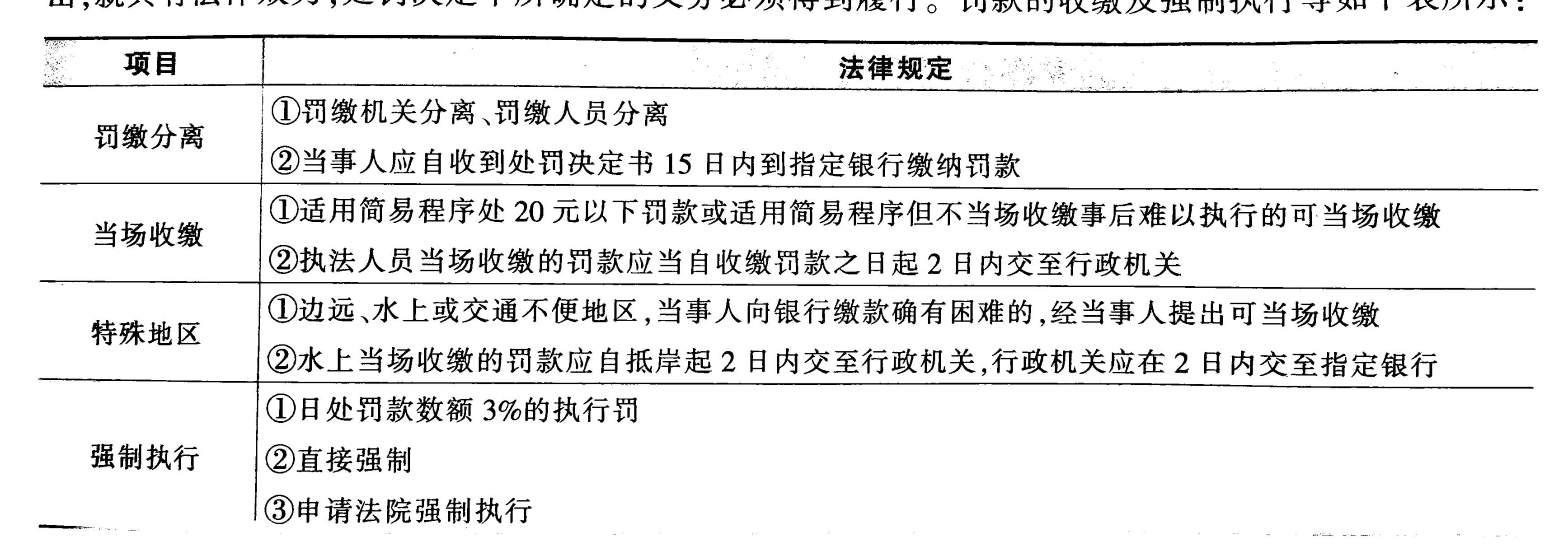 2019事业单位法律知识:行政处罚执行程序