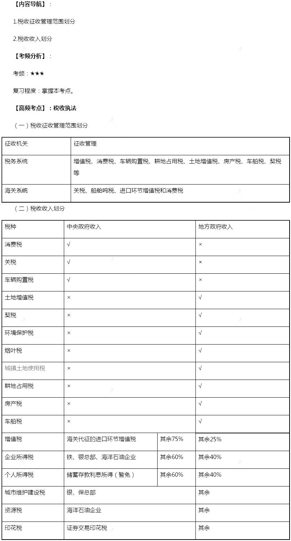 2019注册会计师《税法》高频考点:税收执法