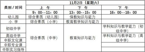 云南省2019年下半年中小学教师资格笔试报名公告