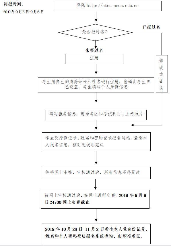 重庆市2019年下半年中小学教师资格笔试必威体育官方下载公告