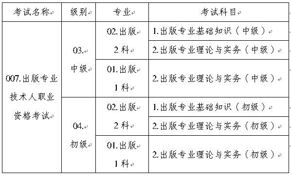 重庆2019年出版专业资格考试报名工作通知
