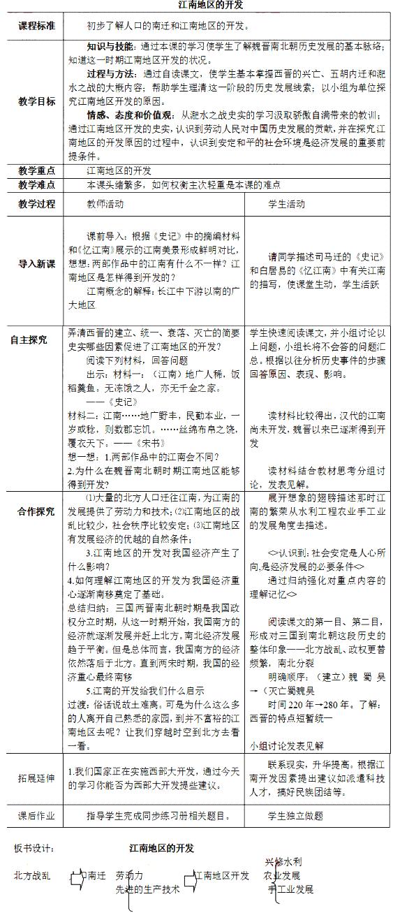 2019下半年教师资格证真题答案——初中历史