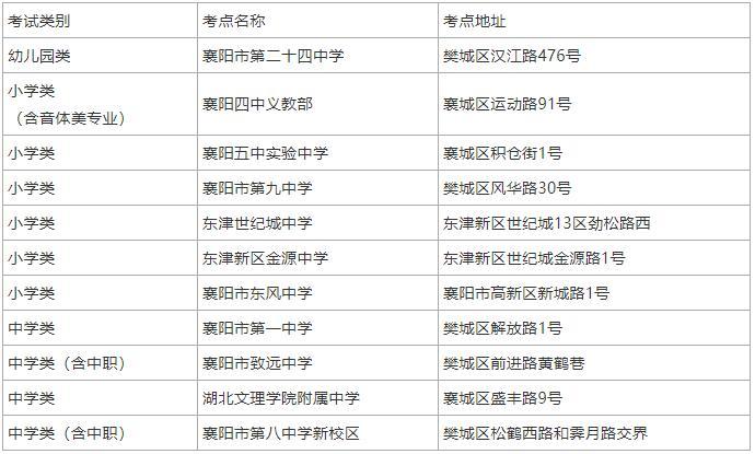襄阳教师资格证报考条件图片