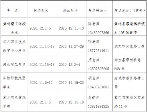 2020下半年湖北省黃岡市普通話水平測試公告