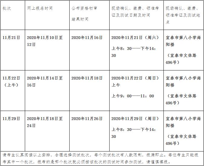 调整宜春市2020年11月普通话测试安排通知