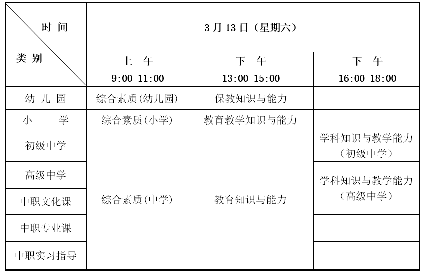 2021上半年江苏教师资格证考试时间为3月13日
