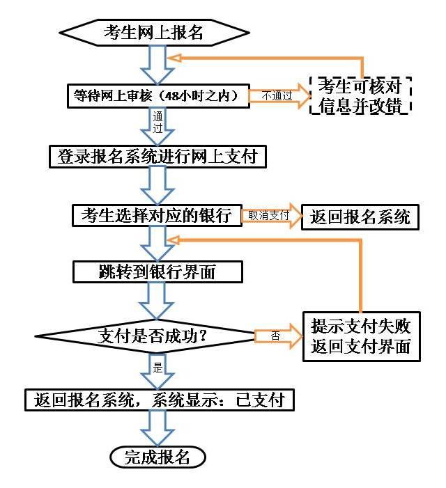 2021上半年甘肃中小学教师资格证考试笔试报名通知