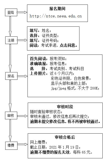 2021上半年天津中小学教师资格证考试笔试报名通知