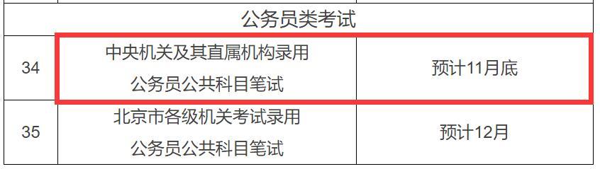 2022年国家公务员考试时间预计11月底举行